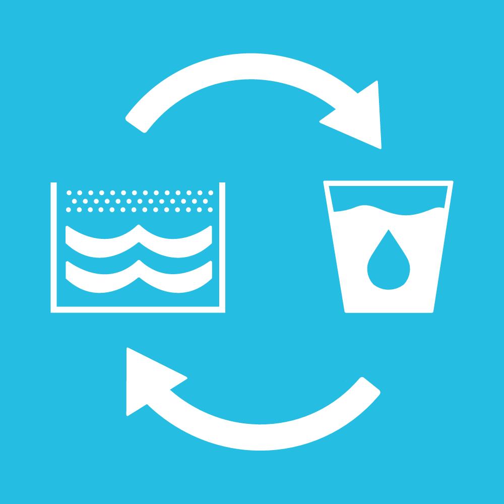 Verdensmål 6.4 og vandforbrug