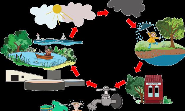 Knæk koden om vandets kredsløb